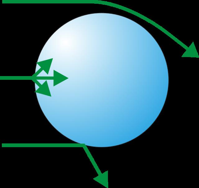 overview_properties1